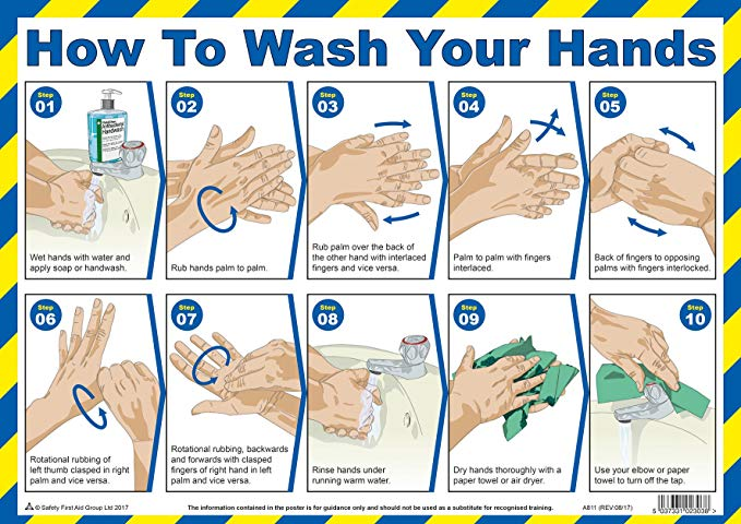 Image result for how to wash your hands